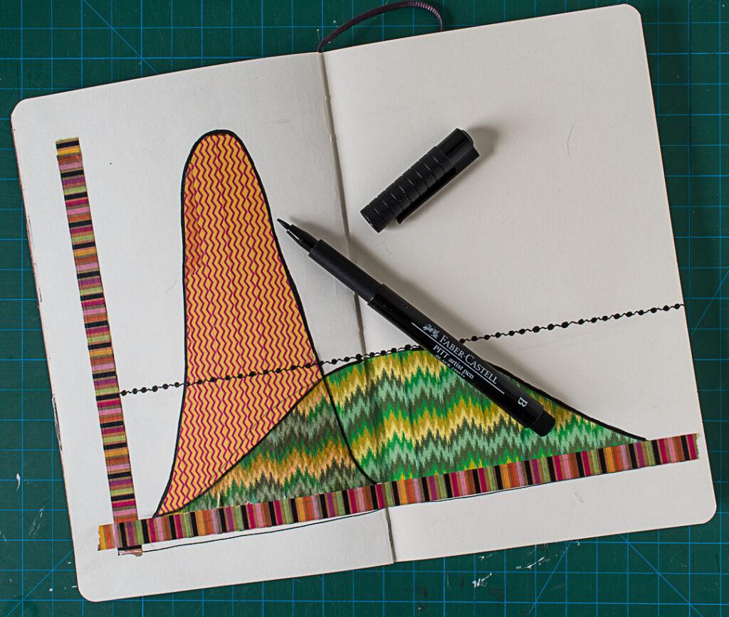 Flatten the Curve: Step 7