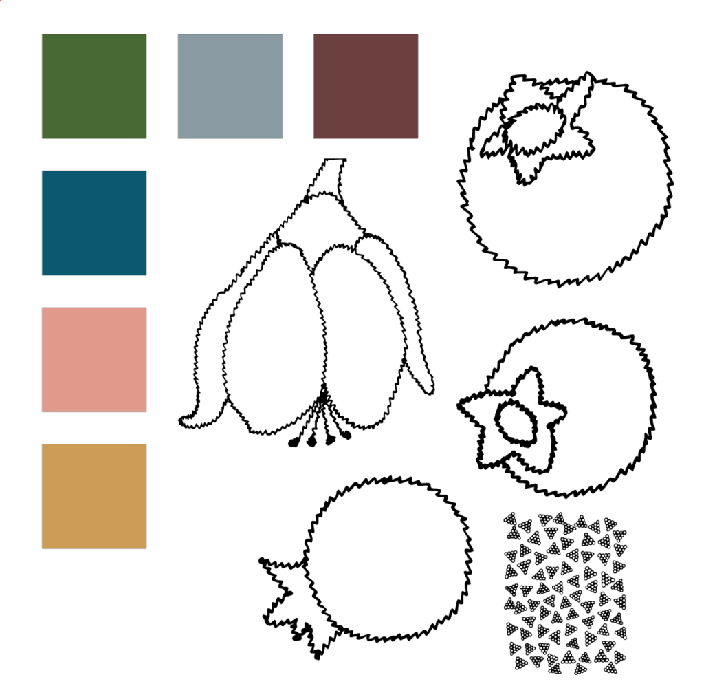 Berries & Blooms color palette and motifs